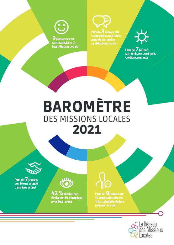 Couverture Baromètre 2021